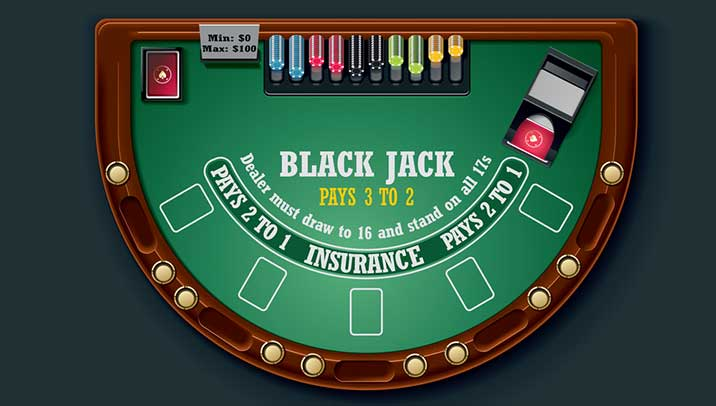 กฎ BlackJack ออนไลน์